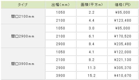 プレカットデッキ本体価格表