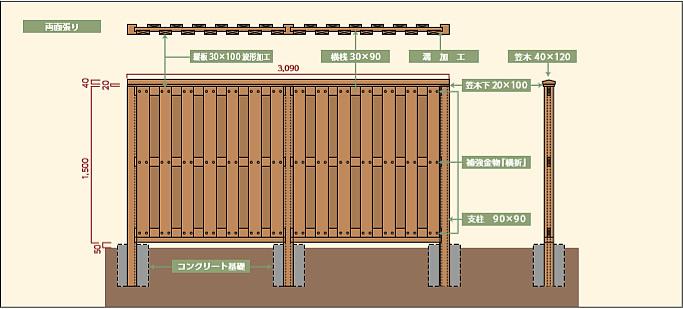 木塀【縦板塀型(両面タイプ)】
