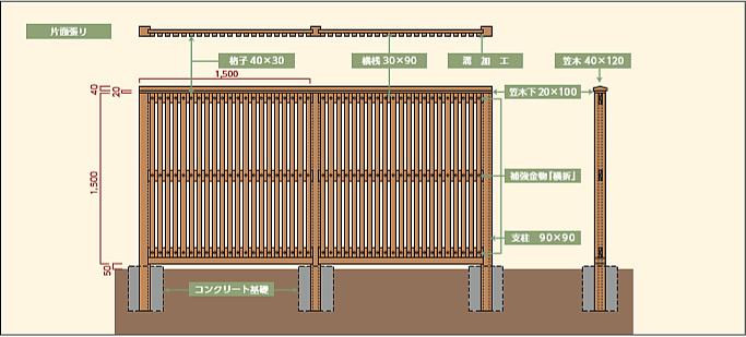 木塀【縦格子型】